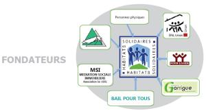 habitats solidaires fondateurs